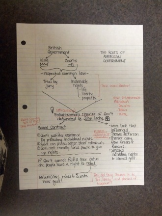 "An example of a map-style note page. Note, again, the use of black ink for in-class notes, and red ink for ""review"" notes."